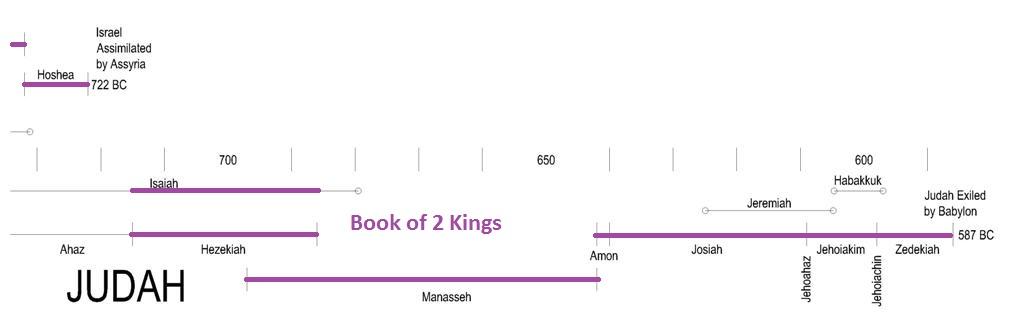 12 Kings-4