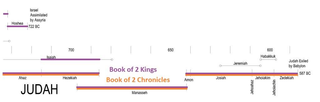 14 Kings-4