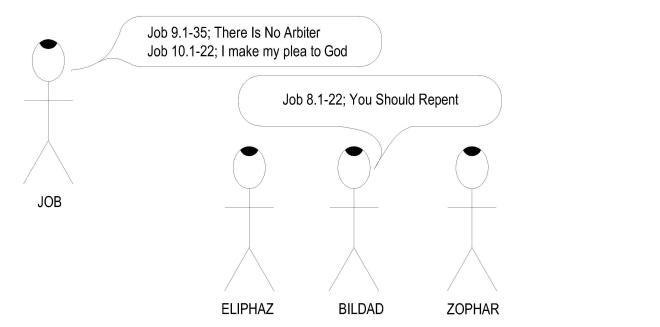 18 Job 08-10