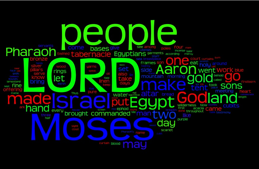 02 Wordle Exodus