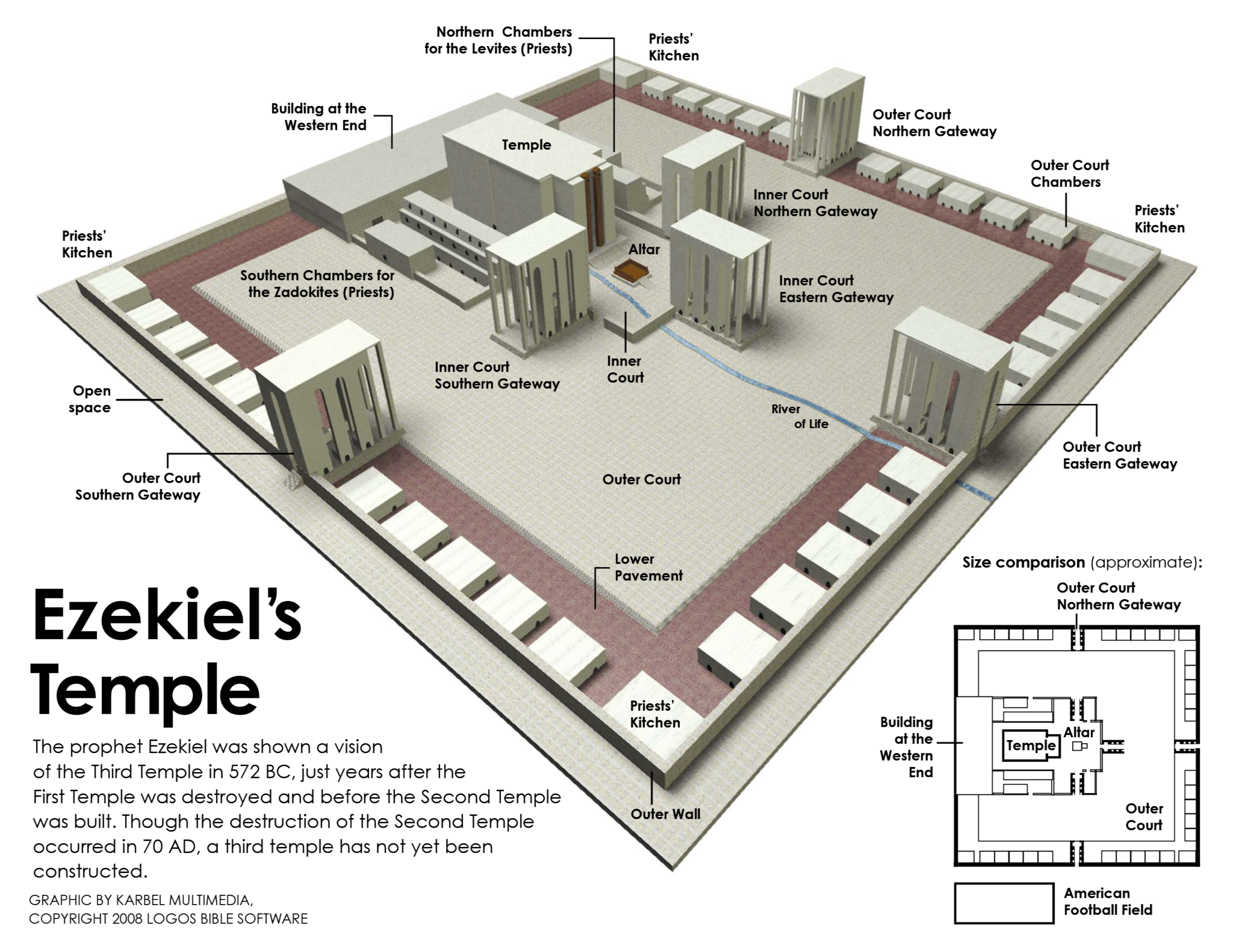 Image result for ezekiel 40